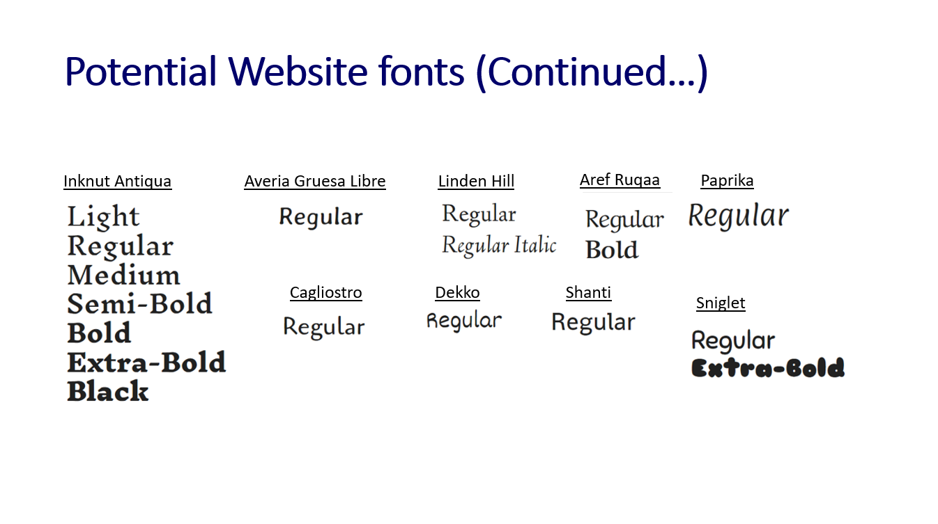 The Listed 'Google Fonts' Continued