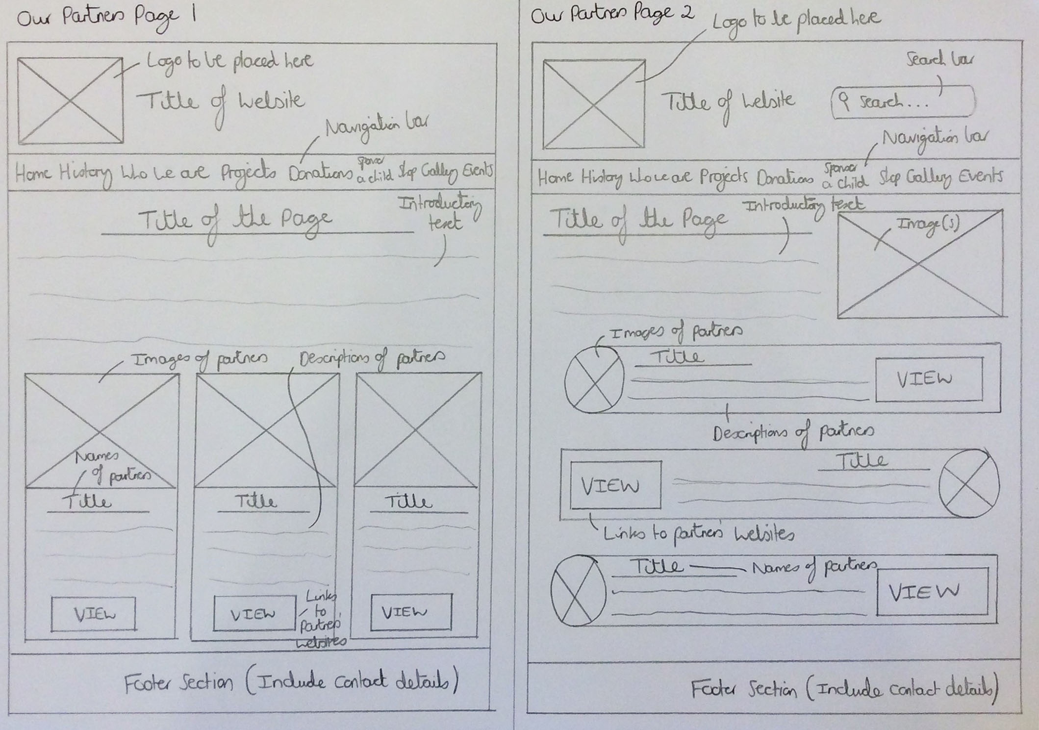 The Sketched Our Partners Page Wireframes 1 and 2