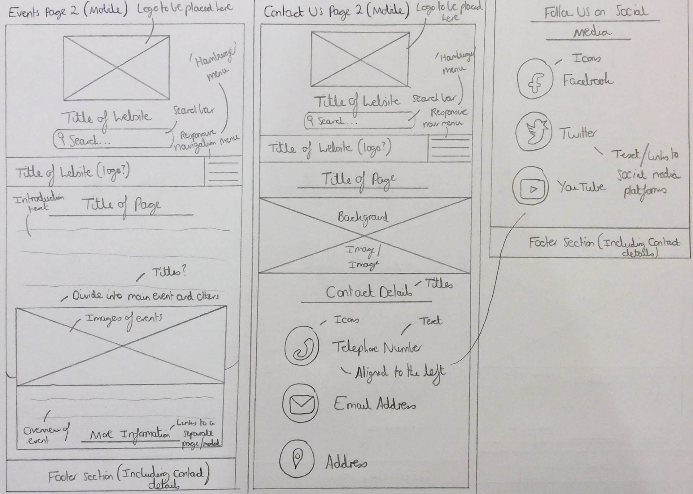 The Sketched Events and Contact Us (Parts 1 and 2) Pages Wireframes