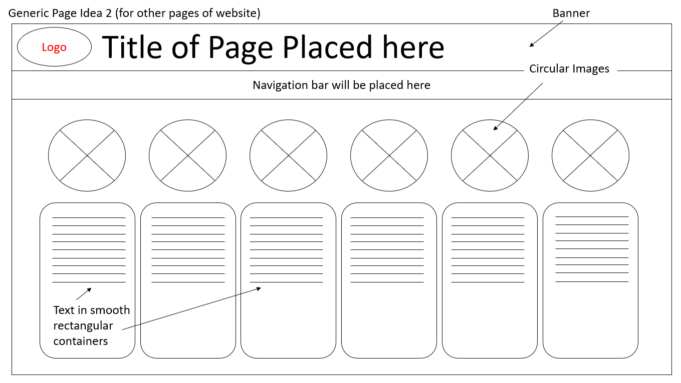 The Generic Page Desktop Wireframe Idea 2