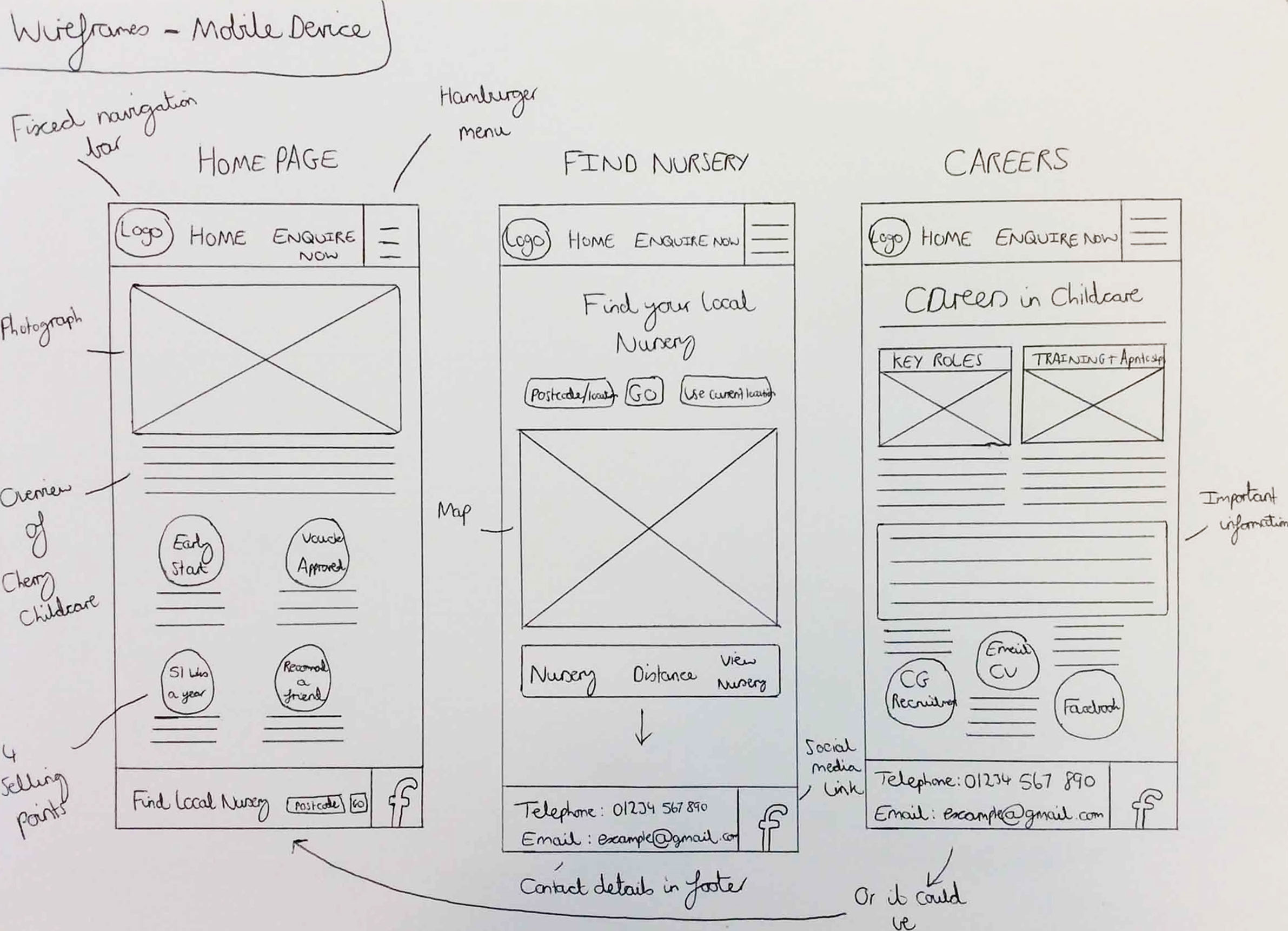 Mobile Wireframe Ideas