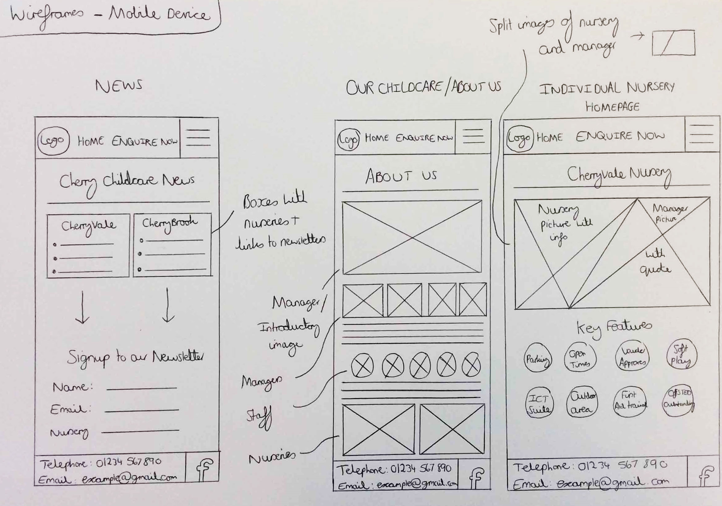Mobile Wireframe Ideas Continued