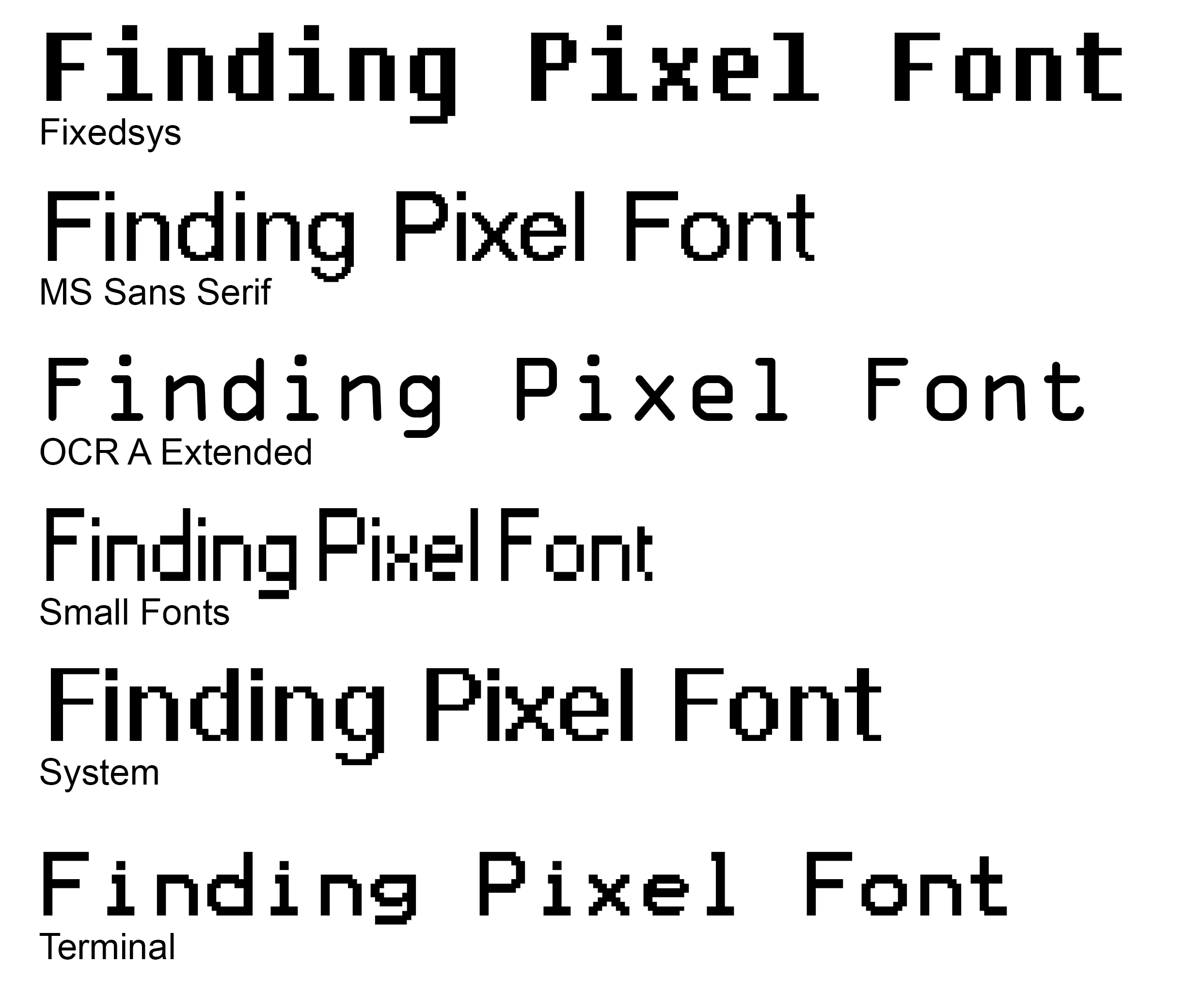 The List of Highlighted Fonts
