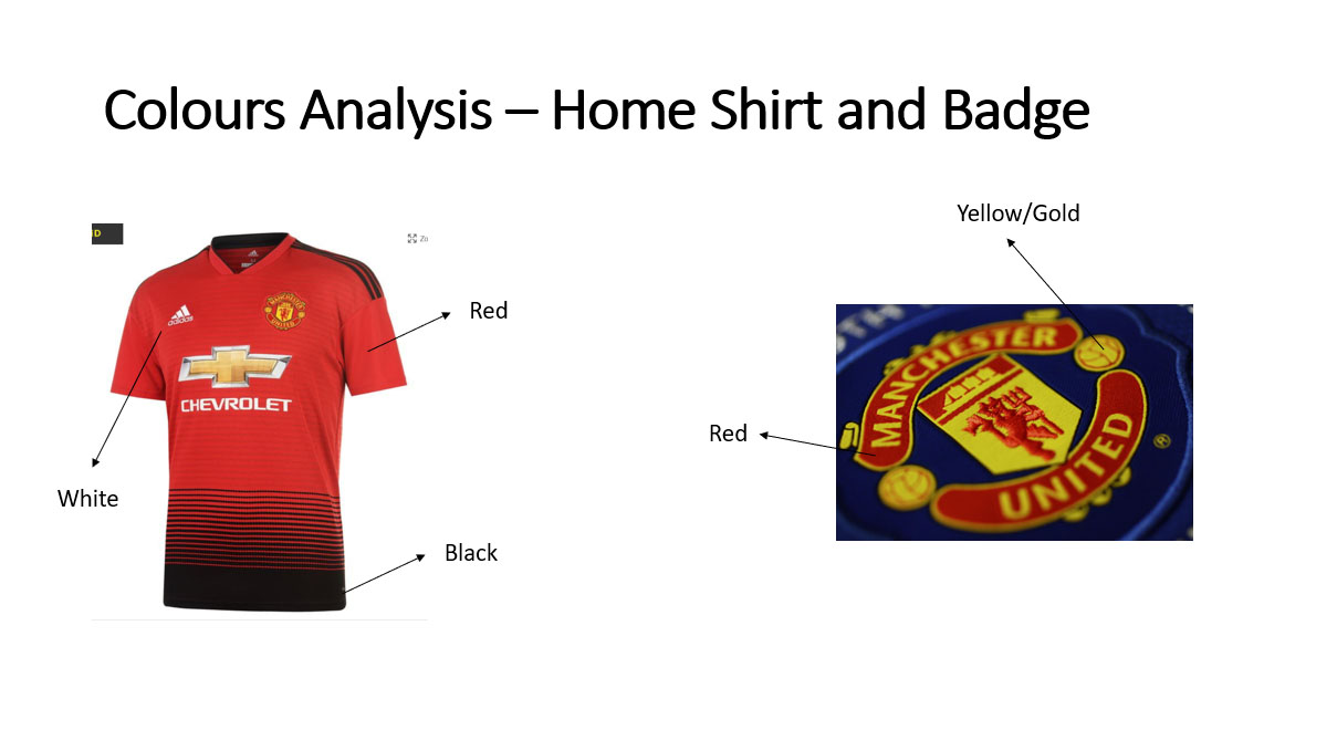 Listing the Colours Utilised on the Home Shirt and Badge