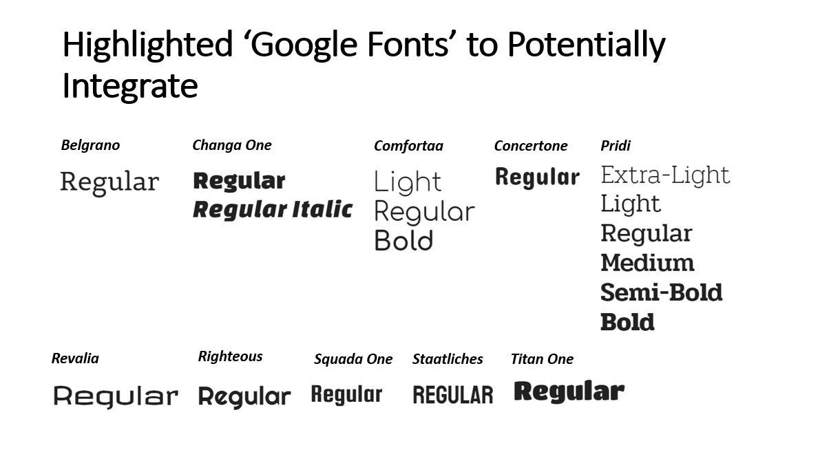 Highlighted Heading Fonts to Potentially Utilise Continued