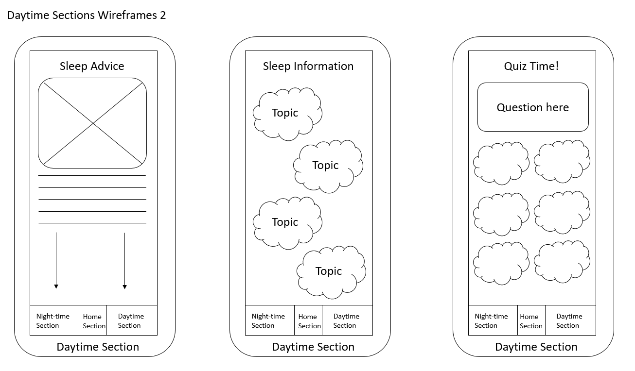 Daytime Sections Wireframes 2