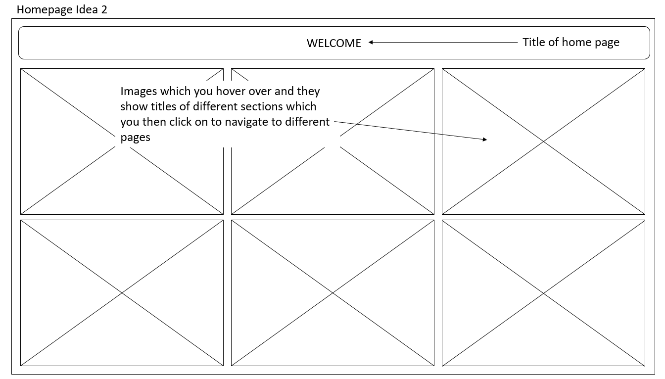 Home Page Desktop Wireframe Idea 2