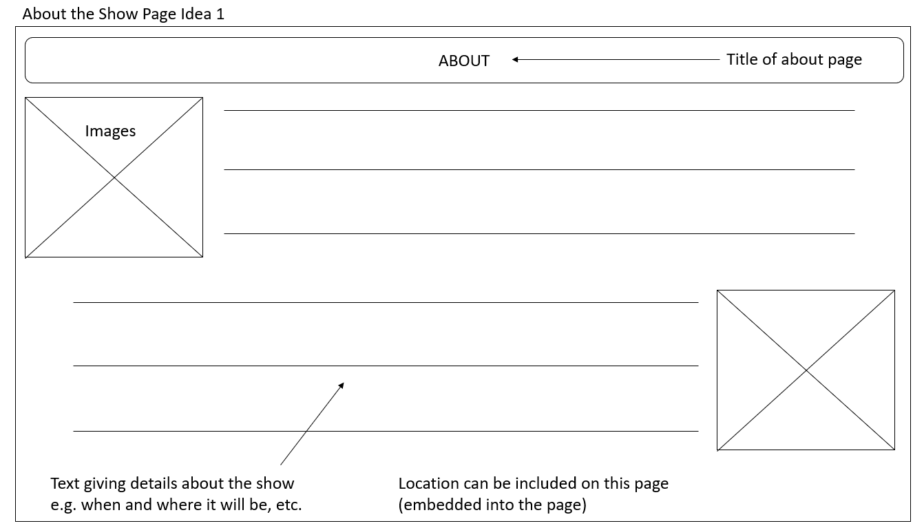 About Page Desktop Wireframe Idea 1