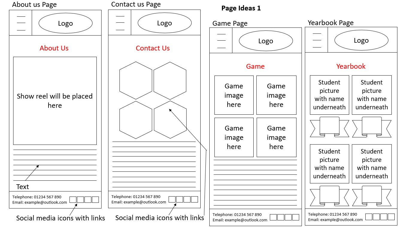 All the Other Pages Mobile Wireframe Ideas Set 1