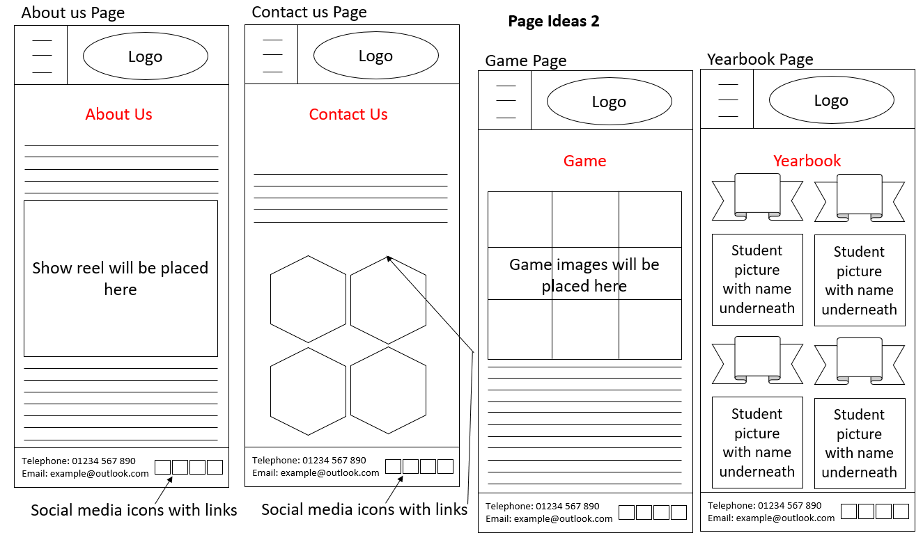 All the Other Pages Mobile Wireframe Ideas Set 2