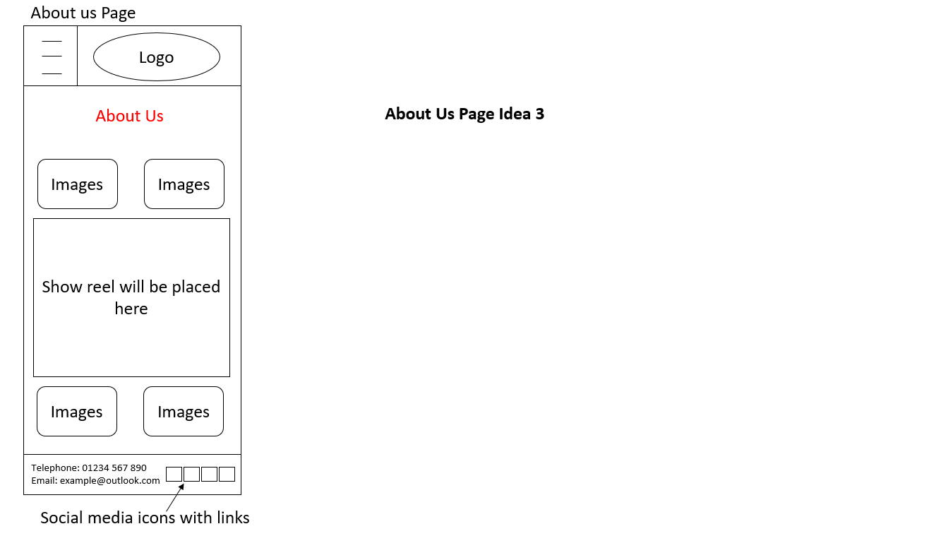 About Page Mobile Wireframe Idea 3